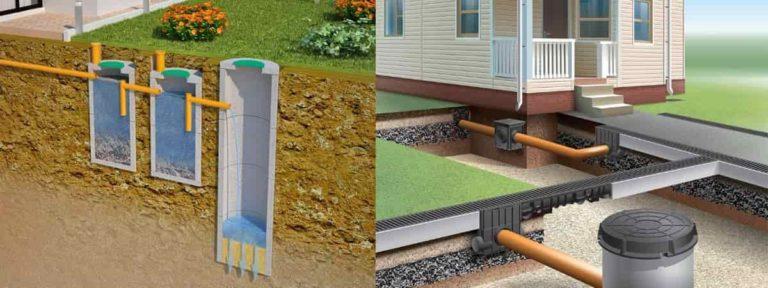 Схема канализации: внутренняя часть, аксонометрия, наружная канализация