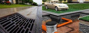 Устройство ливневой канализации на автомобильной дороге: нормативные документы, элементы, особенности