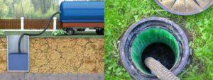 Очистка канализационных ям — способы чем почистить